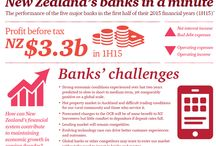 New Zealand Banking Perspectives: August 2015