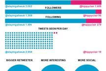 Social Media Infographics / by Michael de Groot