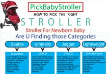Baby Stroller Infographic