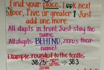 Teaching Math: Decimals