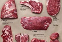 мясо блюда