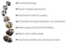Understanding Chiropractic / Chiropractic care is important and here are reasons why