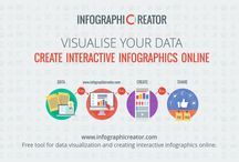 How to create infographics? / How to create infographics with infographicreator.com