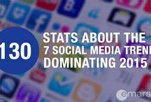 Marketingland / Research, data, case studies, trends on the digital, mobile, social world