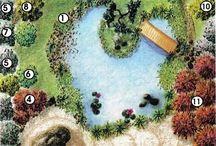 Plán zahrady