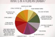 Love kdramas!! *O* / If you want to be added to the board simply follow or comment... :) you will be added!