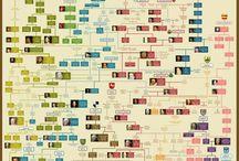 family tree - history