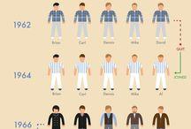 The Beach Boys / All about Brian Wilson and the Beach Boys!