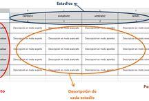 Metodologías Innovadoras / Ejemplos de metodologías activas para aplicar en el aula