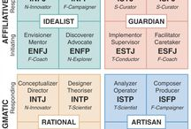 personality types / ✧mbti, enneagram & other nice things✧