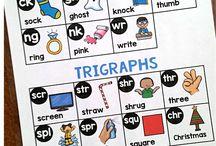 Phonics trigraph