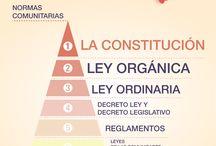 Legislación oposiciones