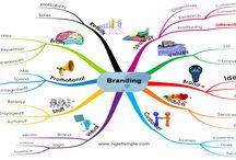 Business & Marketing Mindmaps / Branding, Target Market Research, Marketing, Online Business, etc Mind Maps