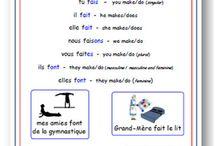 Frans werkwoorden