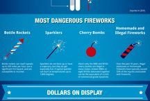 Misc / Items which don't readily fit other categories; typically infographics.