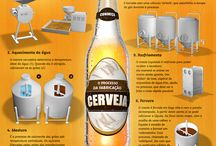 Dicas Cerveja