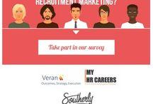 HR hot Topics