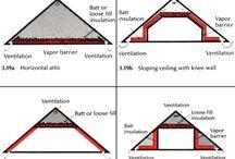 Крыши конструктив