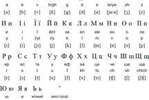 українська абетка. фонетика