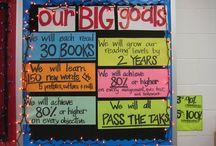 Goals/Motivation!!!