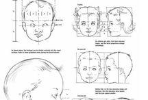 proporções de rosto