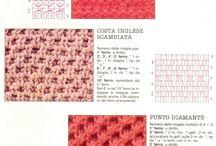 Progetto maglia