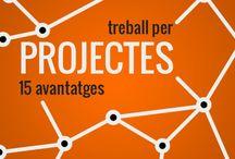 Per Projectes