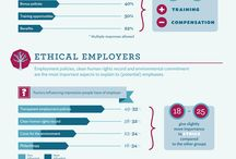 Employer branding and human resources