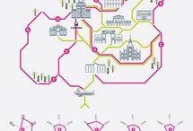 infographic kart