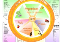 Healthy menu planning / by Cathy Edstrom