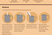 cappuccino latte art