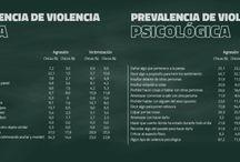 Gender violence