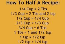 Recipe measurements
