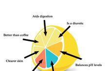 Health / Warm Lemon Water