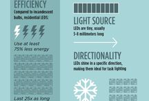 Home-Garden Infographics