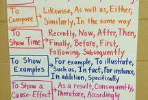Gramática inglesa - inspiración