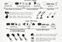 Info about food
