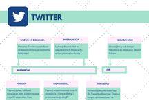 Tips for: SOCIAL MEDIA NINJA