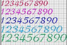 Numeroita ja kirjaimia