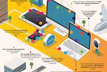Hotel Marketing / How to use web and #socialmedia for the #hospitality industry (#hotelmarketing)