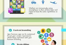 App Development and Marketing / Everything about the mobile apps development, promotion and marketing.