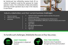 Internet of Things - (IoT)
