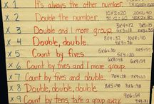 Multiplication ideas