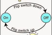 Finite State Machine / Finite State Machine is a tool to model the desired behavior of a sequential system.