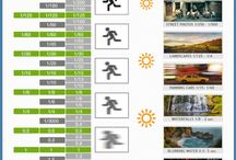 SHUTTER SPEED CHEAT SHEET