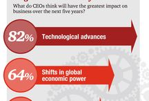17th Annual Global CEO survey / 17th Annual Global CEO survey - UK focus / by PwC
