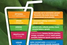 Zdravé jídlo - info