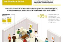 Creativity, leadership, facilitation, innovation