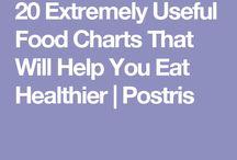 Useful chart