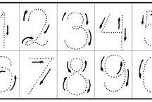 anadil aritmetik